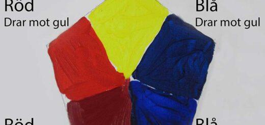 Fem grundfärger för att måla akryl || dinatelje.se