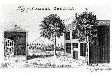 Camera Obscura användes av renessansmålarna